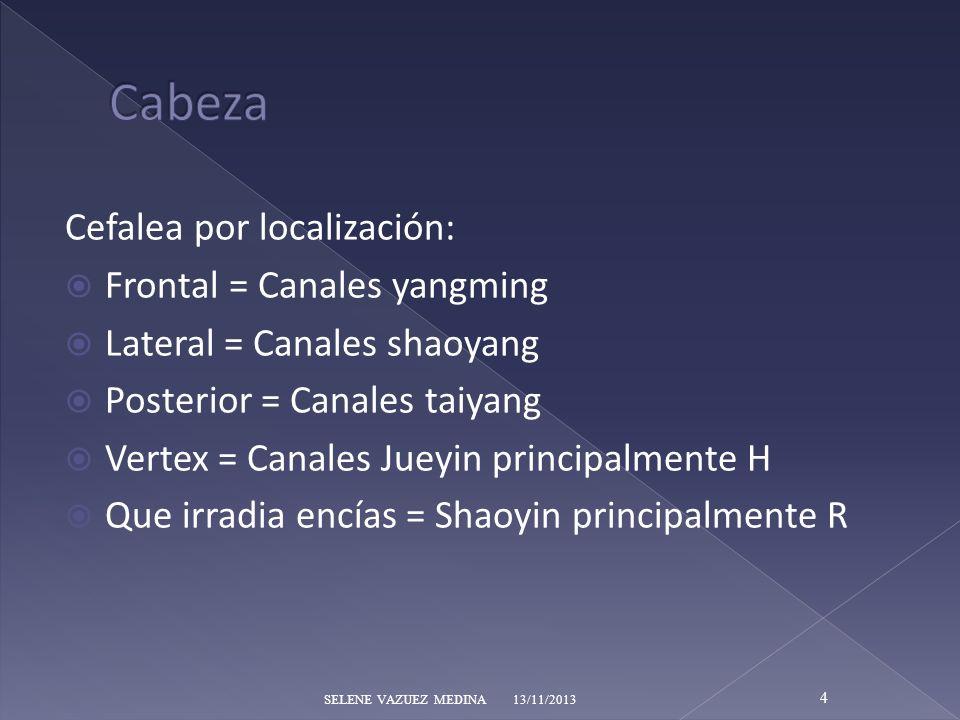 Cabeza Cefalea por localización: Frontal = Canales yangming