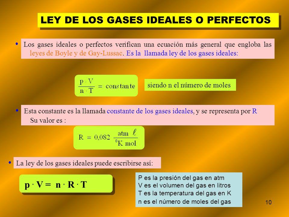 LEY DE LOS GASES IDEALES O PERFECTOS