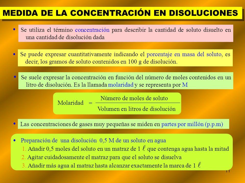 MEDIDA DE LA CONCENTRACIÓN EN DISOLUCIONES