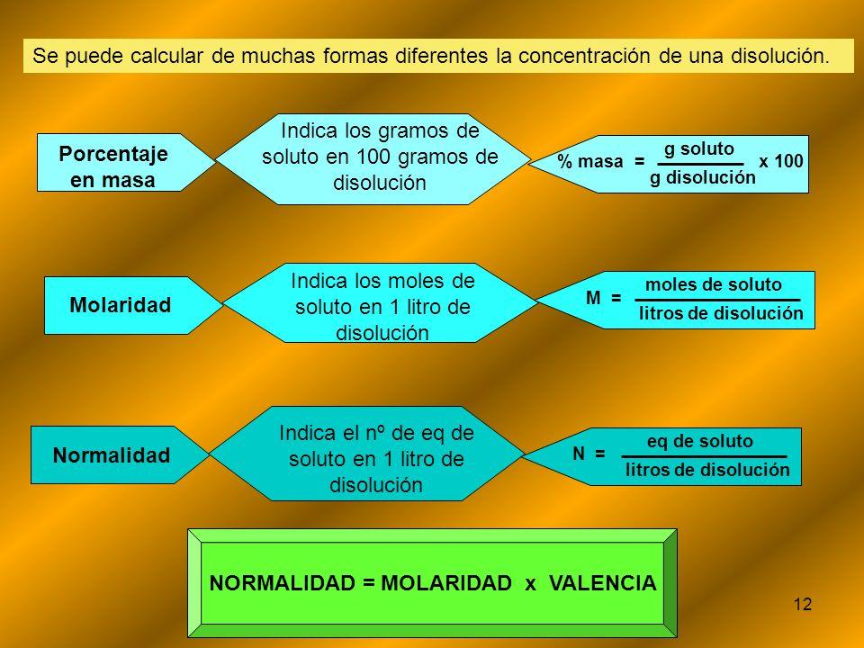 NORMALIDAD = MOLARIDAD x VALENCIA