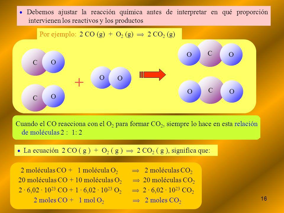 + Por ejemplo: 2 CO (g) + O2 (g)  2 CO2 (g) C O C O O