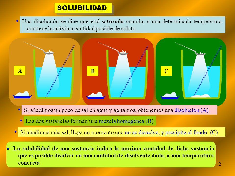 SOLUBILIDAD Una disolución se dice que está saturada cuando, a una determinada temperatura, contiene la máxima cantidad posible de soluto.