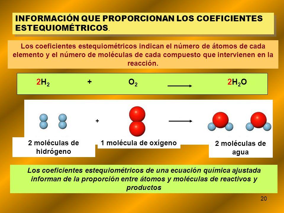 2 moléculas de hidrógeno