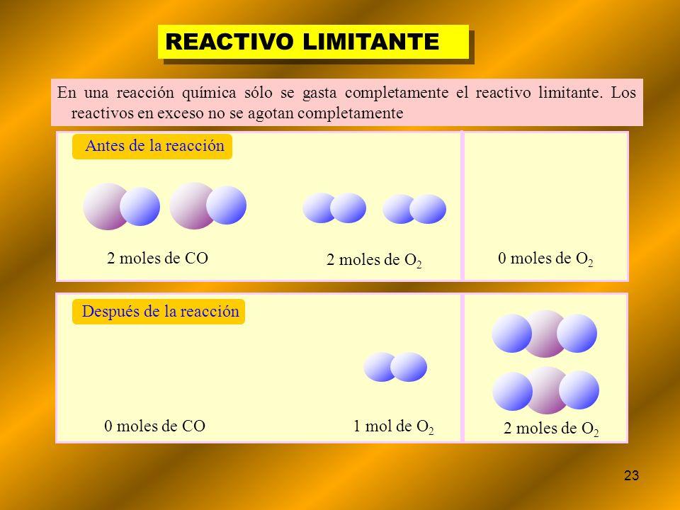 REACTIVO LIMITANTE En una reacción química sólo se gasta completamente el reactivo limitante. Los reactivos en exceso no se agotan completamente.
