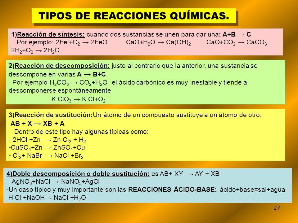 TIPOS DE REACCIONES QUÍMICAS.