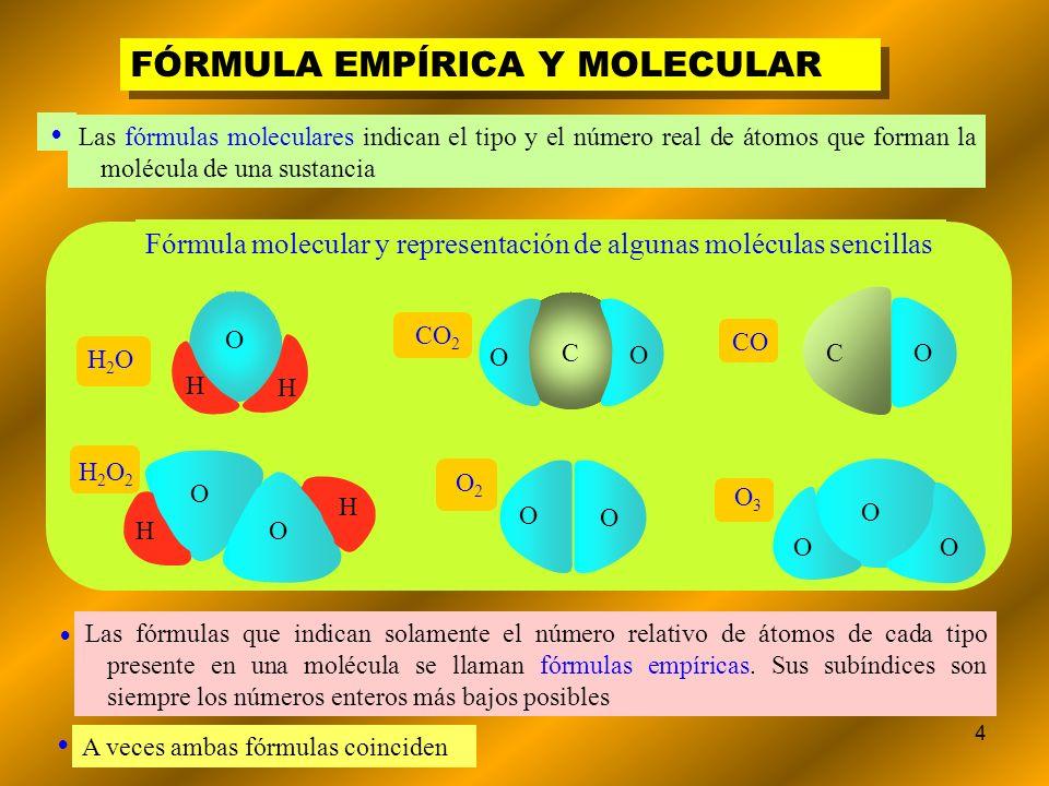 FÓRMULA EMPÍRICA Y MOLECULAR