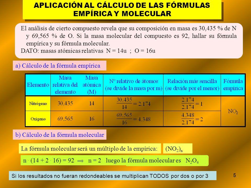 APLICACIÓN AL CÁLCULO DE LAS FÓRMULAS EMPÍRICA Y MOLECULAR
