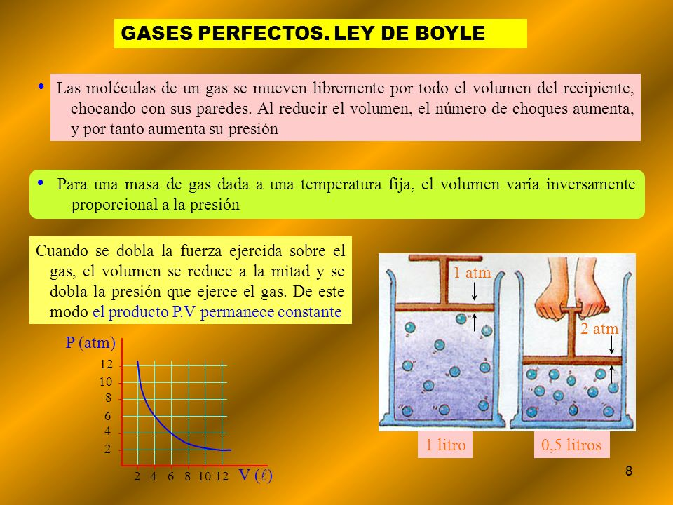 GASES PERFECTOS. LEY DE BOYLE