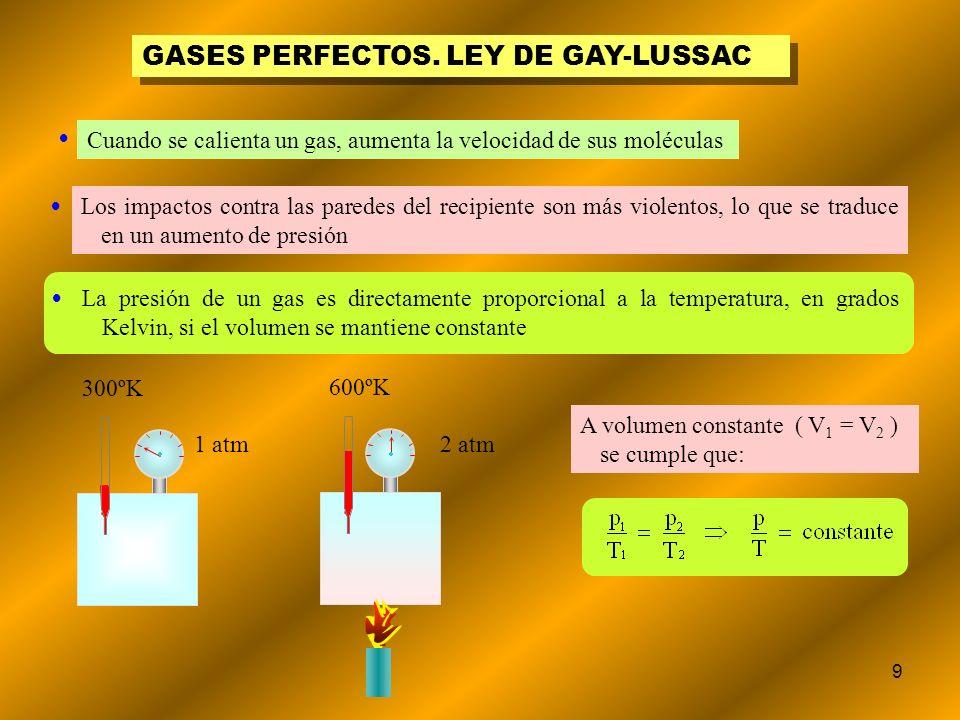 GASES PERFECTOS. LEY DE GAY-LUSSAC