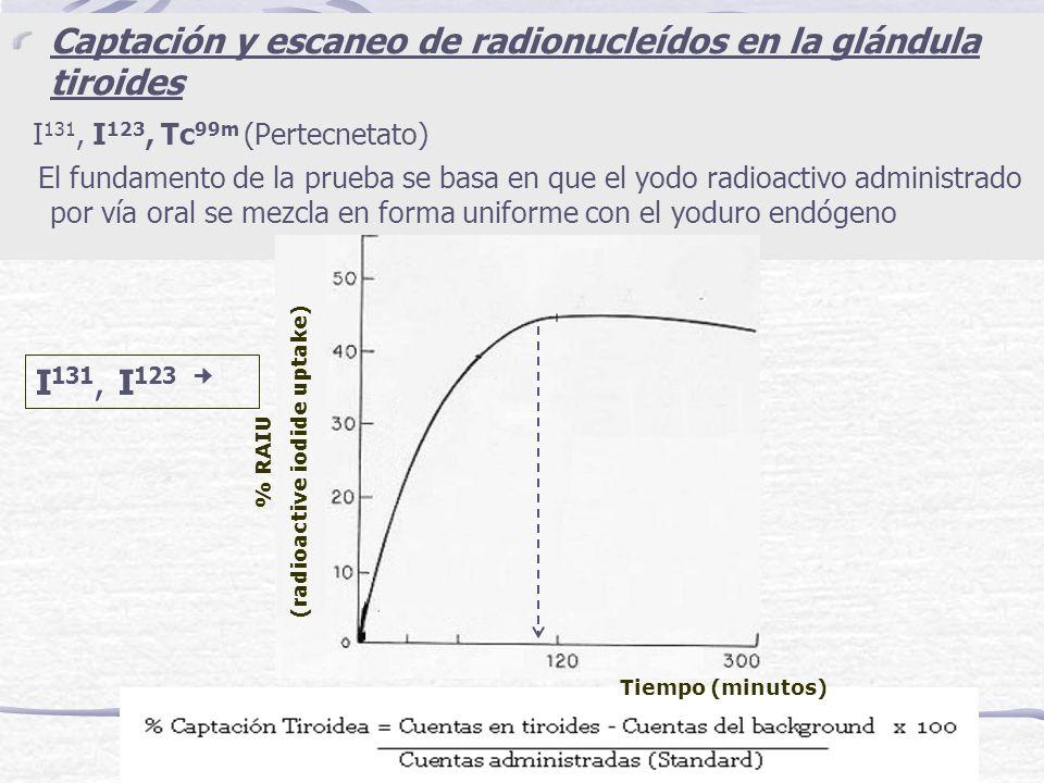 (radioactive iodide uptake)