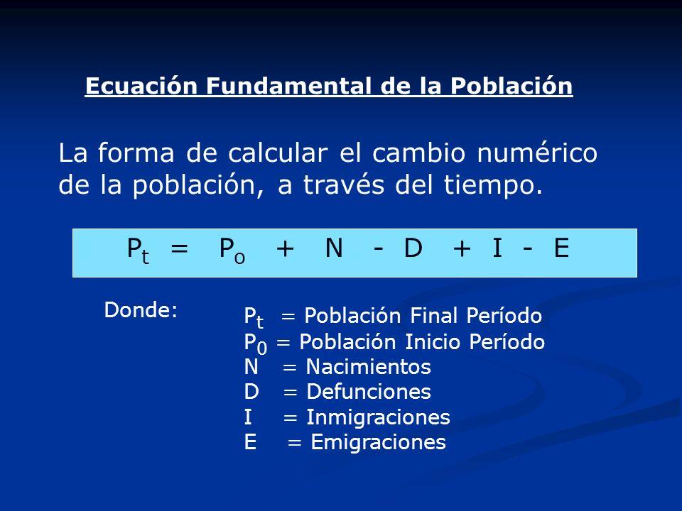 Ecuación Fundamental de la Población