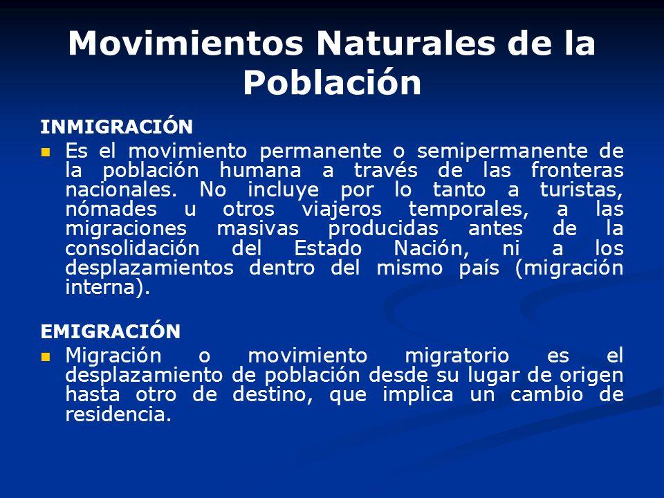 Movimientos Naturales de la Población