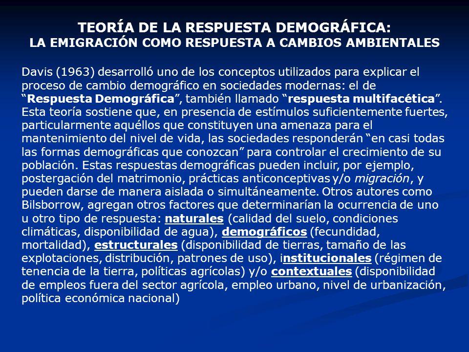 TEORÍA DE LA RESPUESTA DEMOGRÁFICA: