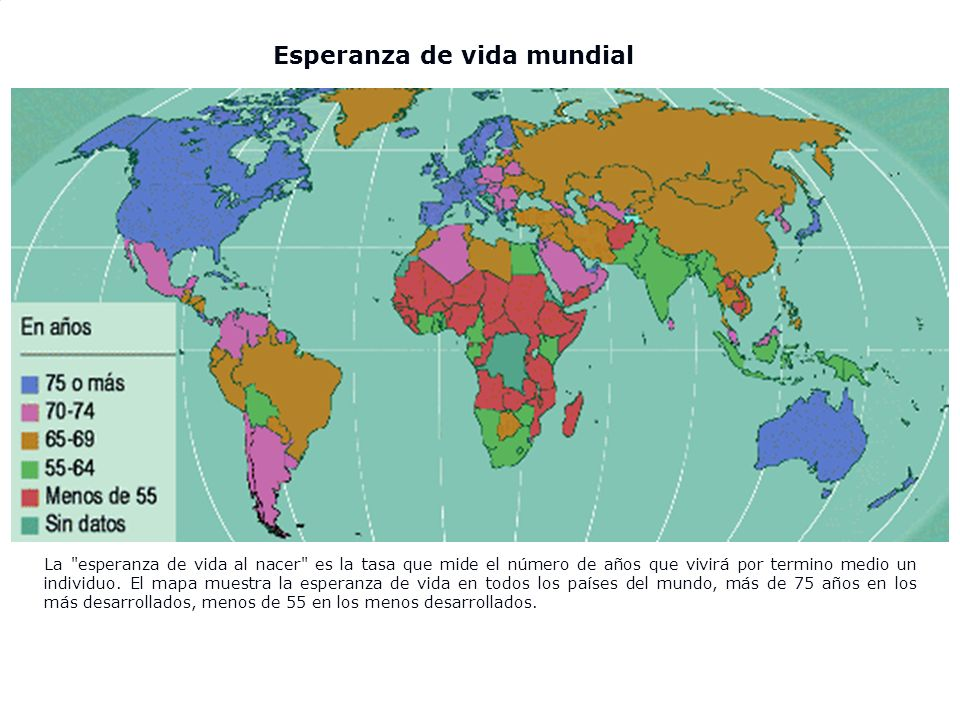 Esperanza de vida mundial