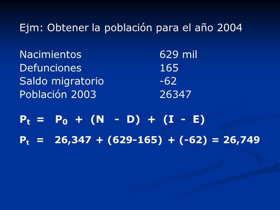 Ejm: Obtener la población para el año 2004 Nacimientos 629 mil
