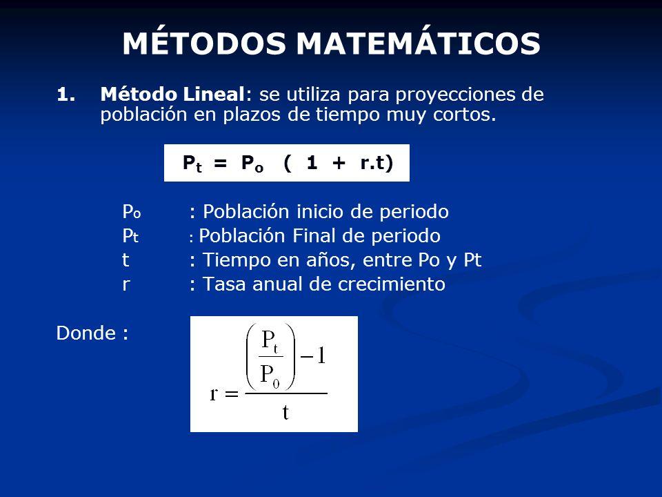 MÉTODOS MATEMÁTICOS Método Lineal: se utiliza para proyecciones de población en plazos de tiempo muy cortos.
