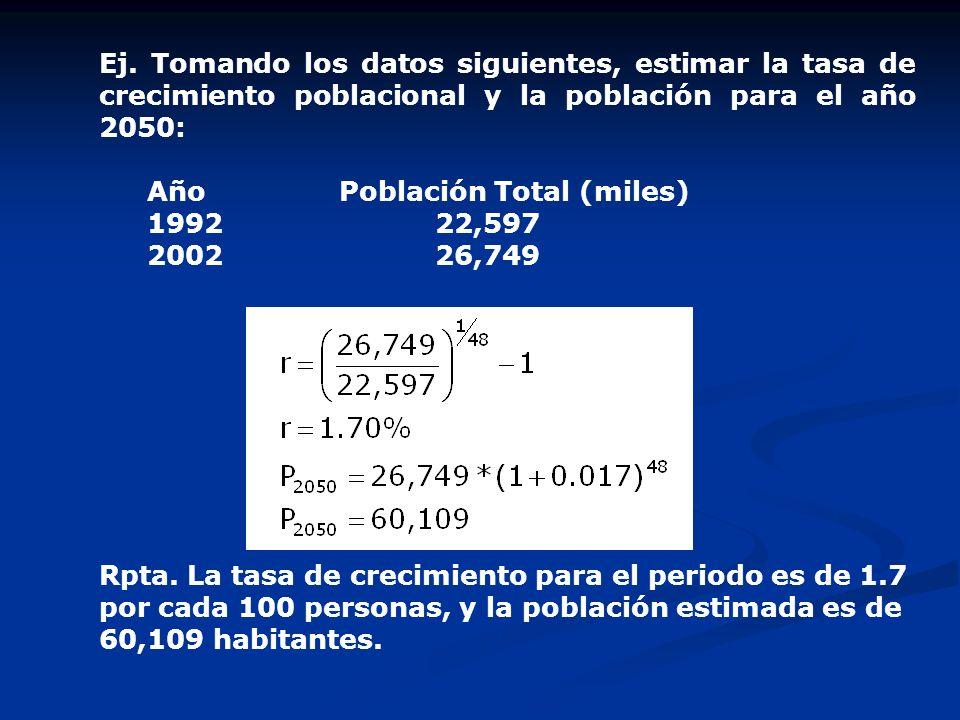 Ej. Tomando los datos siguientes, estimar la tasa de crecimiento poblacional y la población para el año 2050: