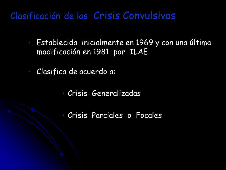Clasificación de las Crisis Convulsivas