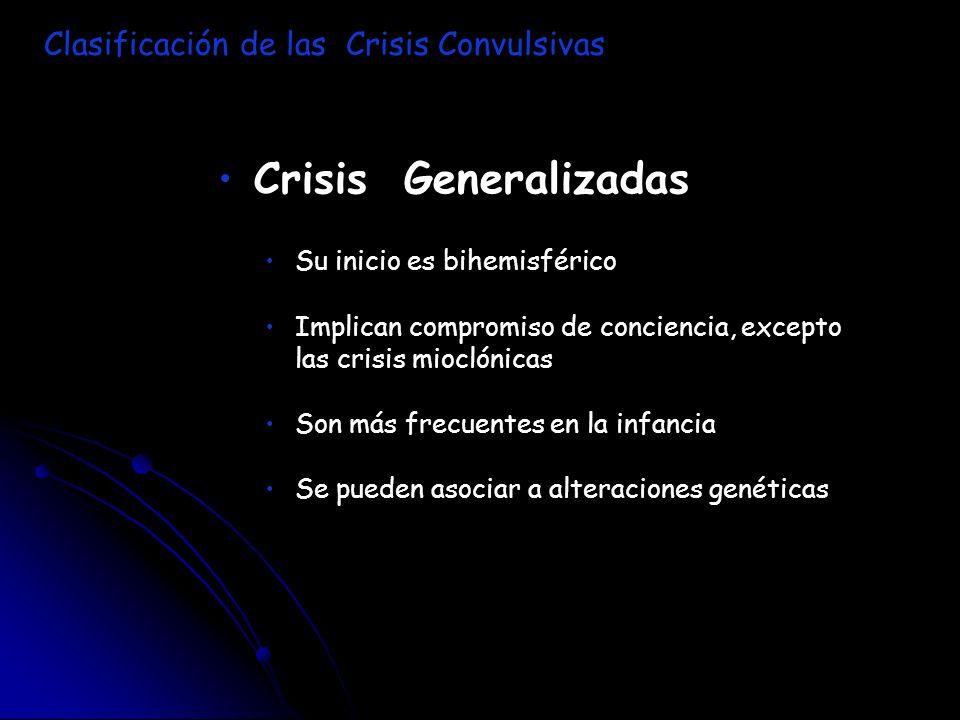 Crisis Generalizadas Clasificación de las Crisis Convulsivas