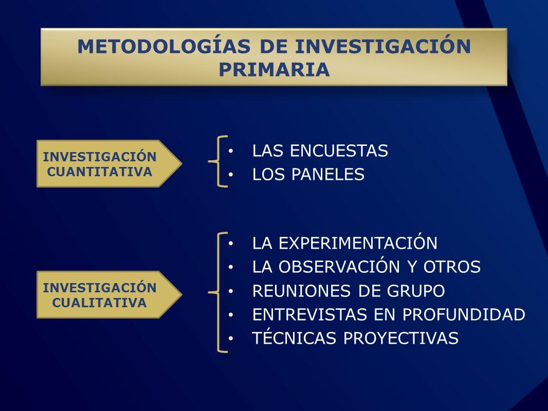 METODOLOGÍAS DE INVESTIGACIÓN PRIMARIA