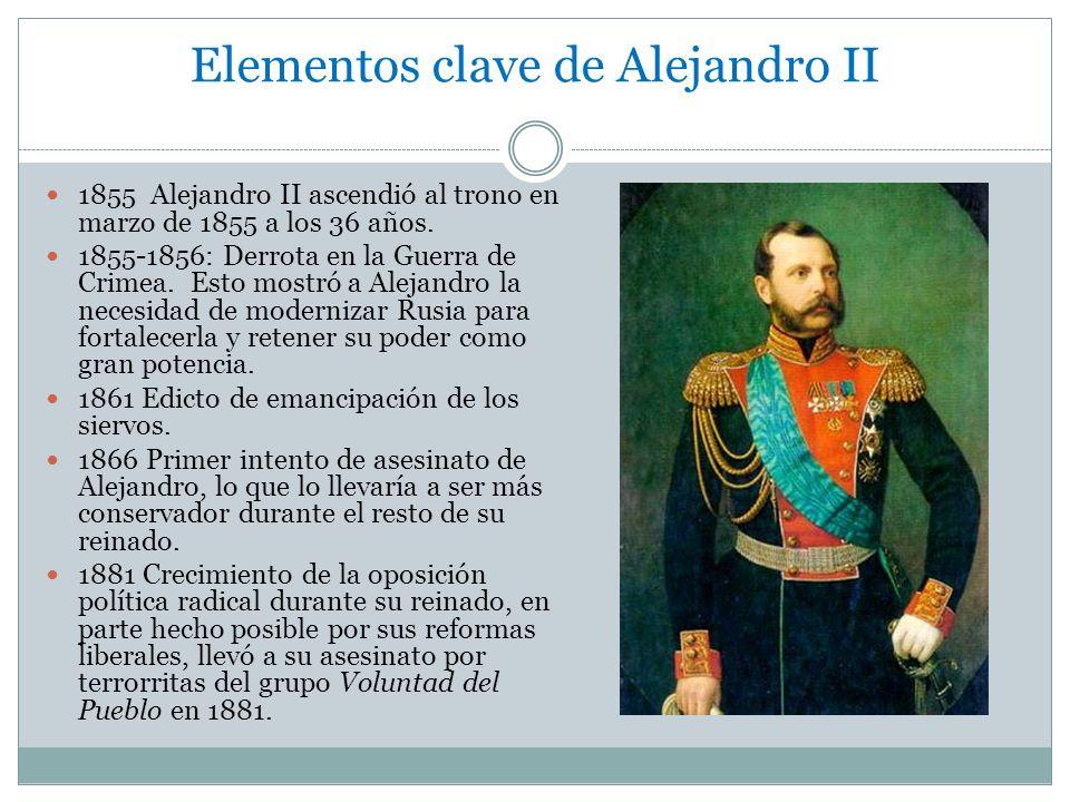 Elementos clave de Alejandro II