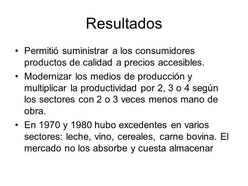 Resultados Permitió suministrar a los consumidores productos de calidad a precios accesibles.