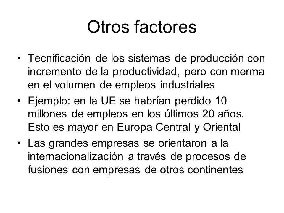 Otros factores Tecnificación de los sistemas de producción con incremento de la productividad, pero con merma en el volumen de empleos industriales.