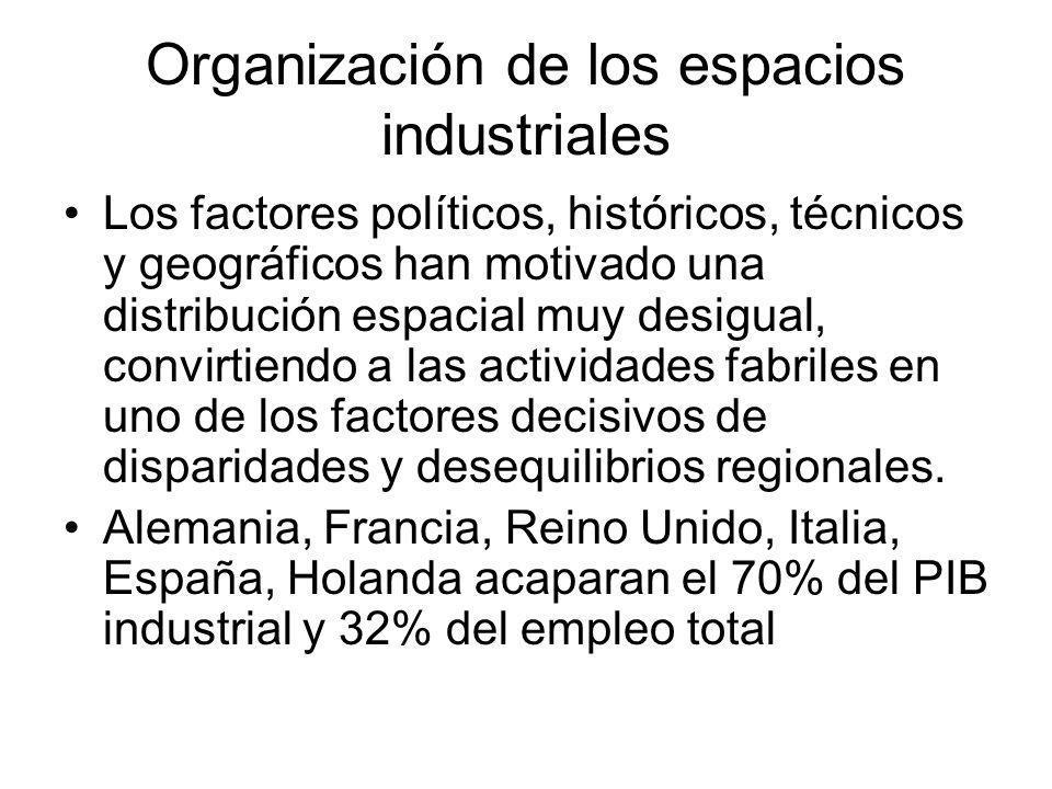 Organización de los espacios industriales