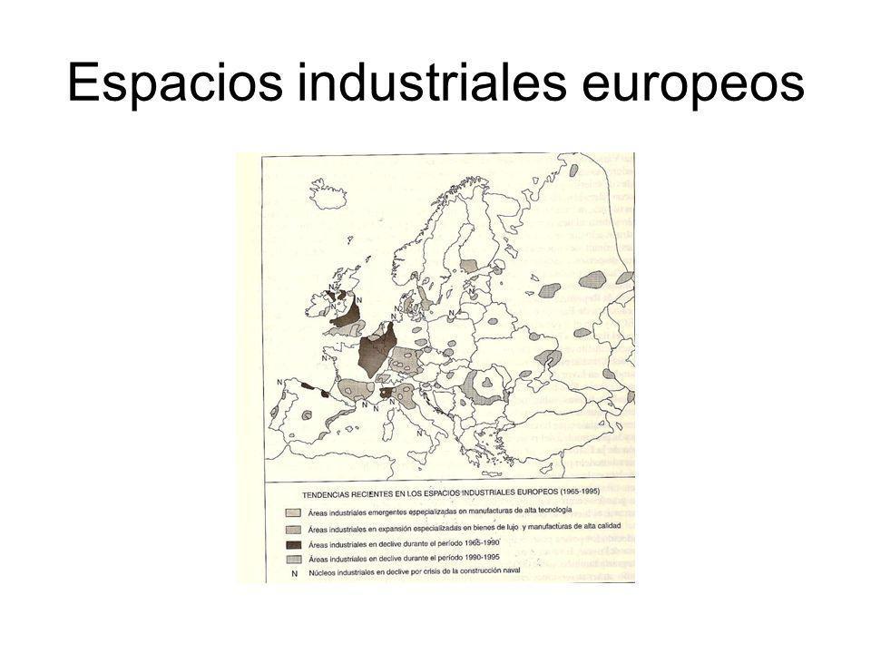 Espacios industriales europeos