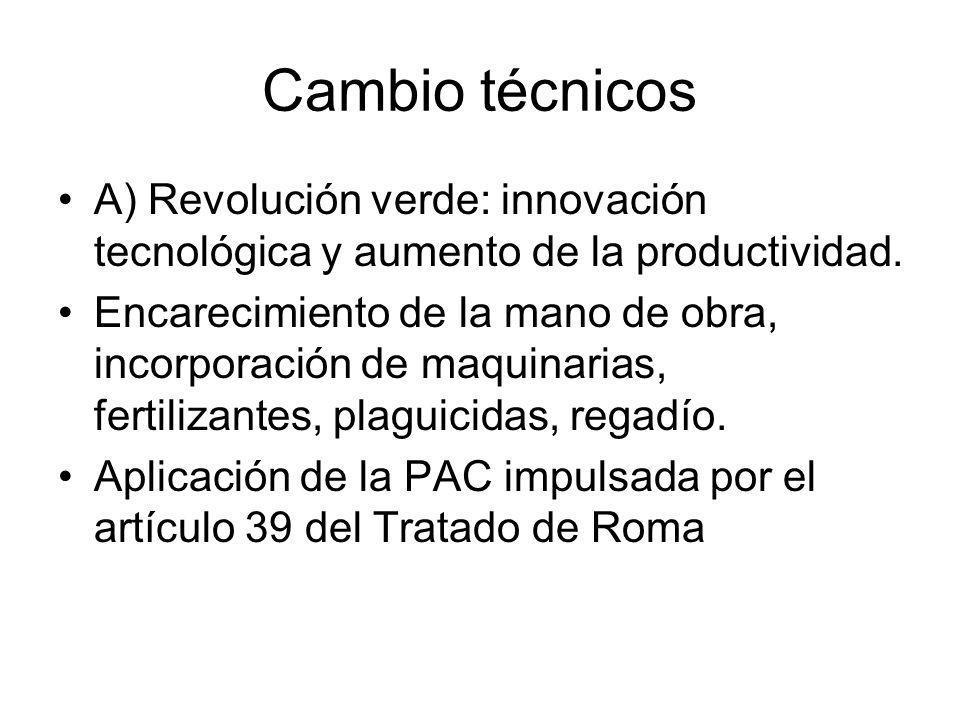 Cambio técnicos A) Revolución verde: innovación tecnológica y aumento de la productividad.