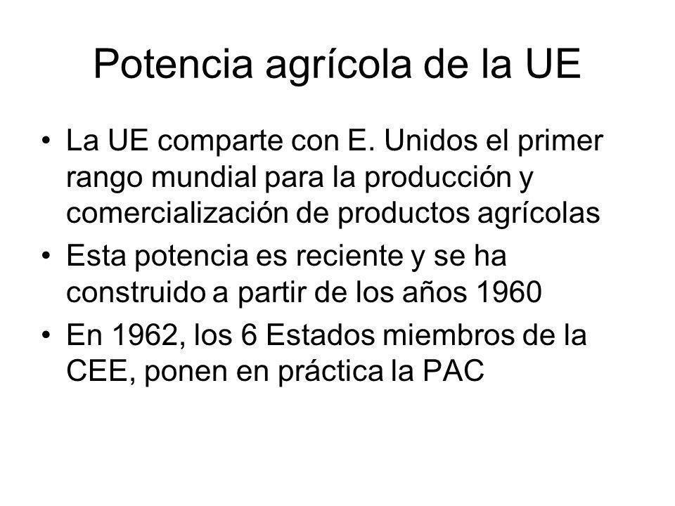 Potencia agrícola de la UE