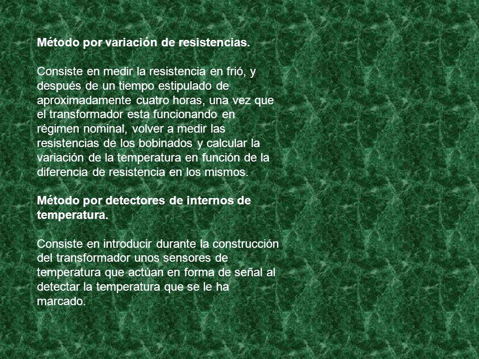 Método por variación de resistencias.