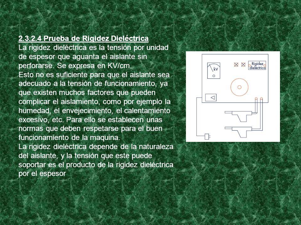 2.3.2.4 Prueba de Rigidez Dieléctrica
