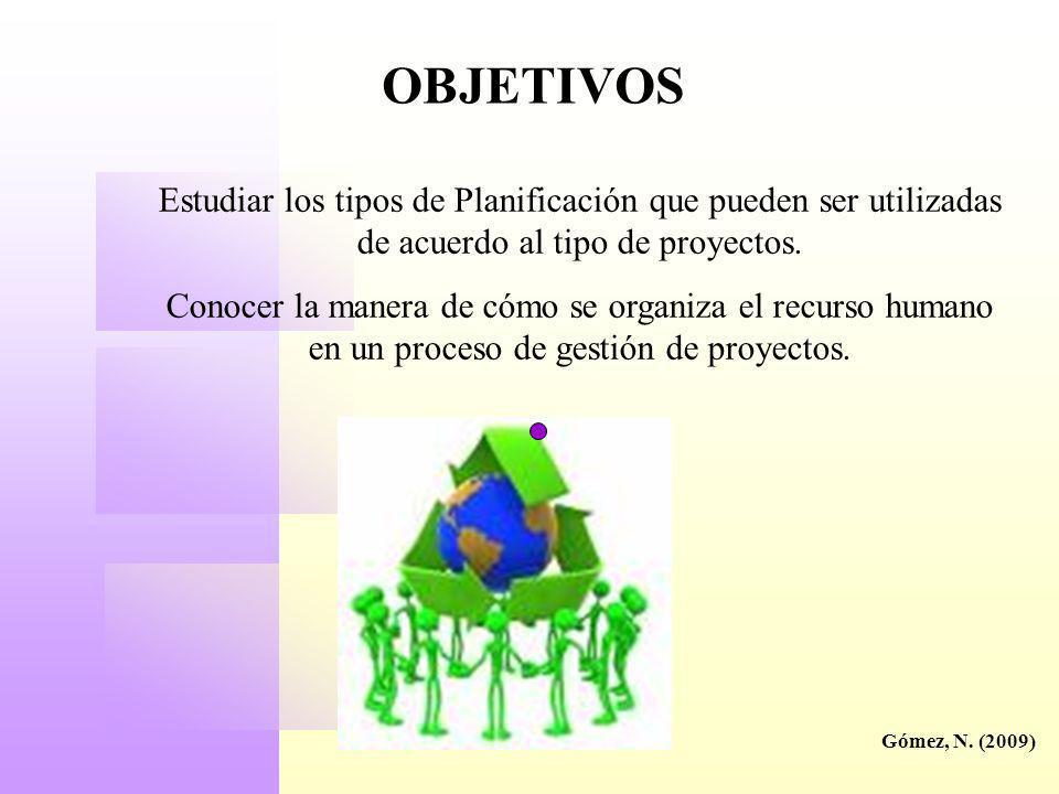 OBJETIVOS Estudiar los tipos de Planificación que pueden ser utilizadas de acuerdo al tipo de proyectos.