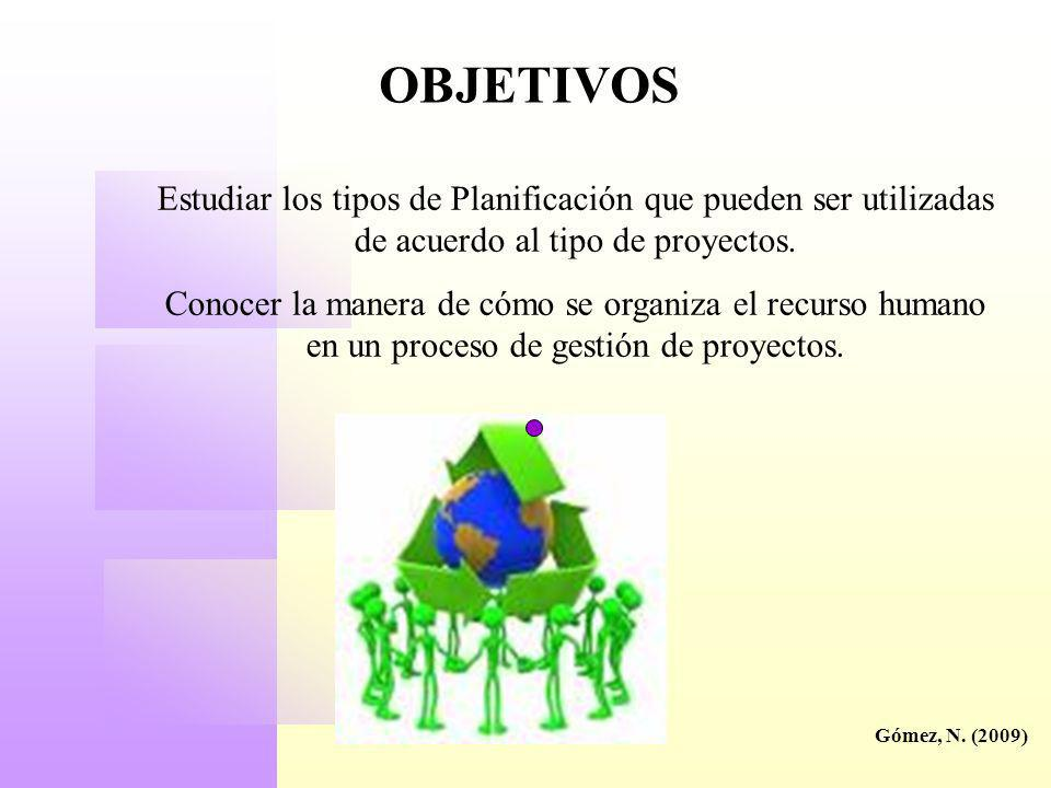 OBJETIVOSEstudiar los tipos de Planificación que pueden ser utilizadas de acuerdo al tipo de proyectos.
