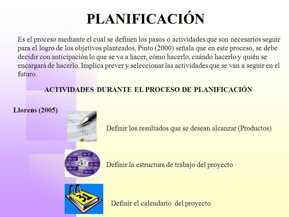 ACTIVIDADES DURANTE EL PROCESO DE PLANIFICACIÓN