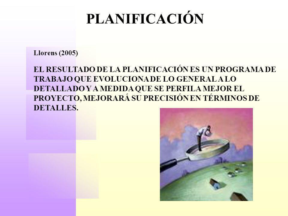 PLANIFICACIÓNLlorens (2005)