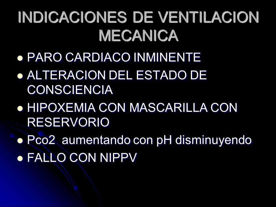 INDICACIONES DE VENTILACION MECANICA