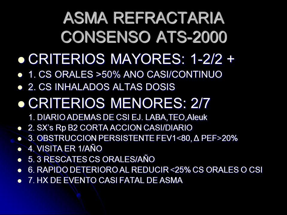 ASMA REFRACTARIA CONSENSO ATS-2000