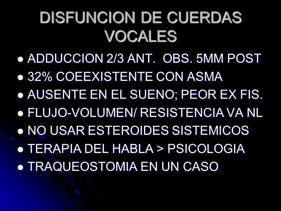 DISFUNCION DE CUERDAS VOCALES