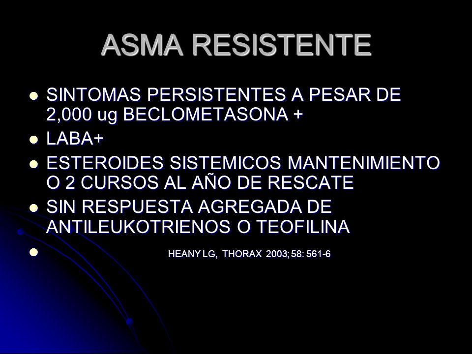 ASMA RESISTENTE SINTOMAS PERSISTENTES A PESAR DE 2,000 ug BECLOMETASONA + LABA+ ESTEROIDES SISTEMICOS MANTENIMIENTO O 2 CURSOS AL AÑO DE RESCATE.