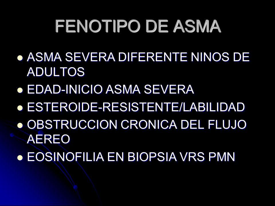 FENOTIPO DE ASMA ASMA SEVERA DIFERENTE NINOS DE ADULTOS