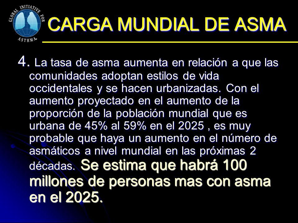 CARGA MUNDIAL DE ASMA