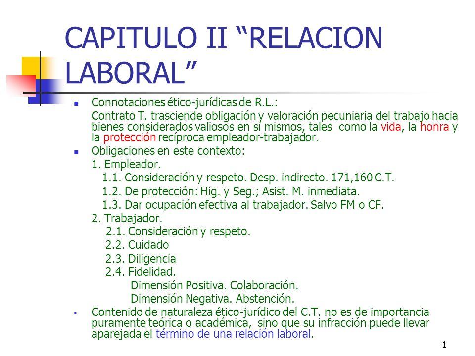 CAPITULO II RELACION LABORAL