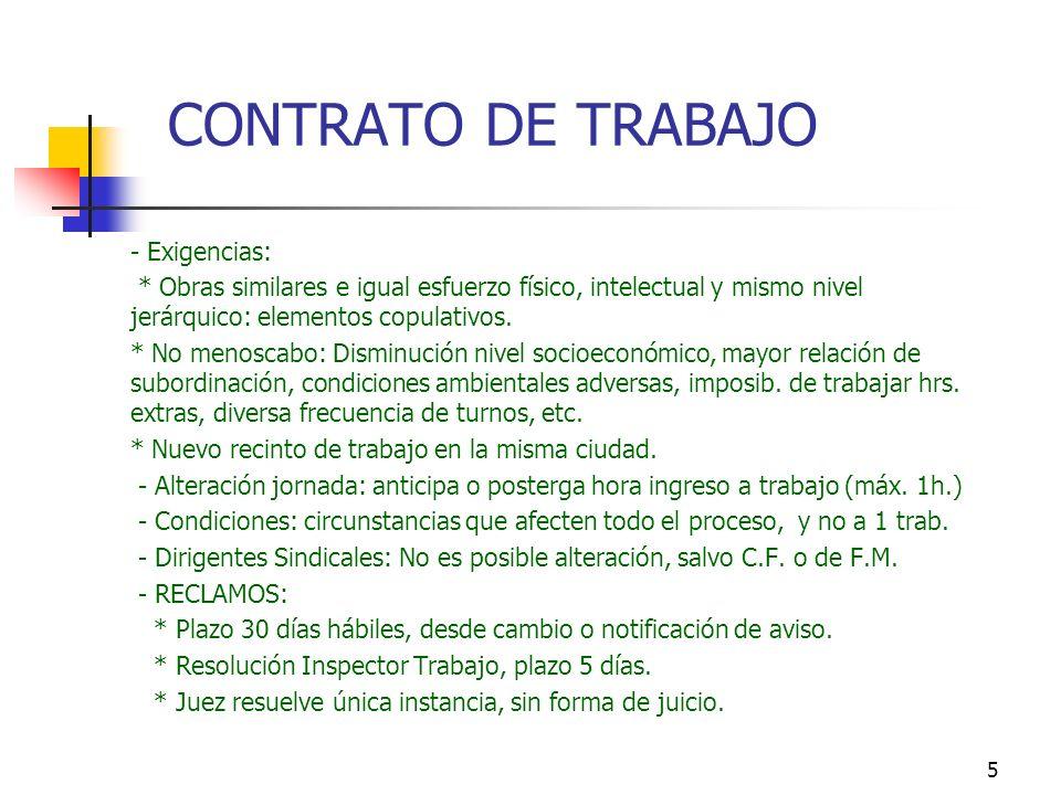 CONTRATO DE TRABAJO - Exigencias: