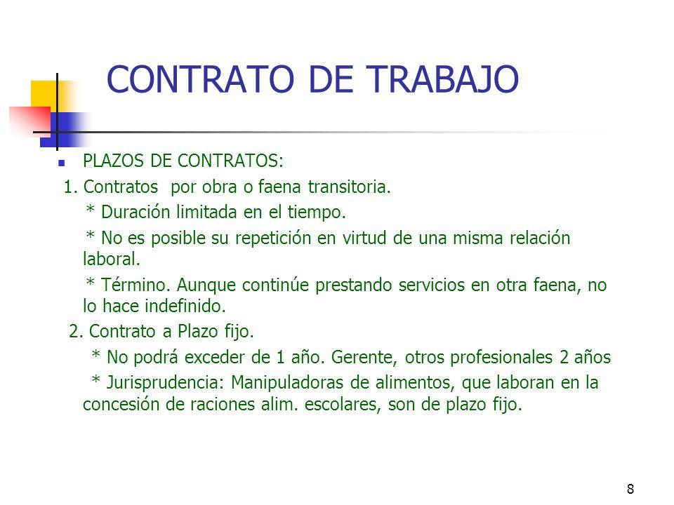 CONTRATO DE TRABAJO PLAZOS DE CONTRATOS: