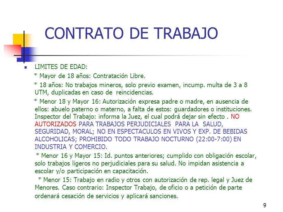 CONTRATO DE TRABAJO LIMITES DE EDAD: