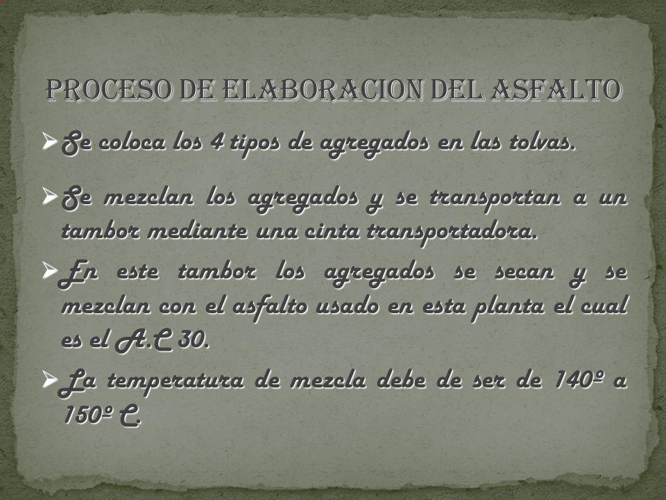 PROCESO DE ELAbORACION DEL ASFALTO