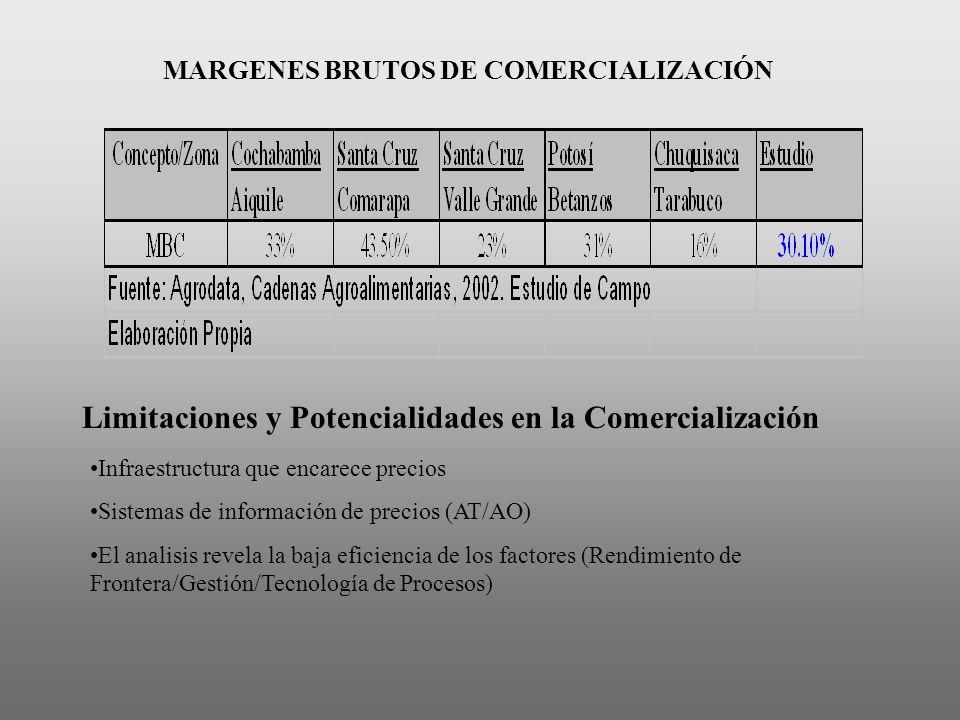 MARGENES BRUTOS DE COMERCIALIZACIÓN
