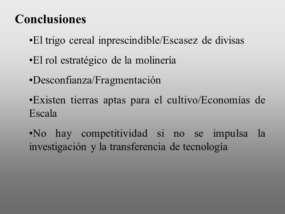 Conclusiones El trigo cereal inprescindible/Escasez de divisas